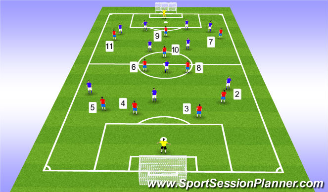 Football/Soccer Session Plan Drill (Colour): Current shape