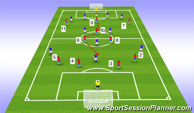 Football/Soccer Session Plan Drill (Colour): BPO position