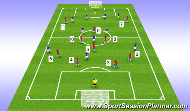 Football/Soccer Session Plan Drill (Colour): How the formation should look