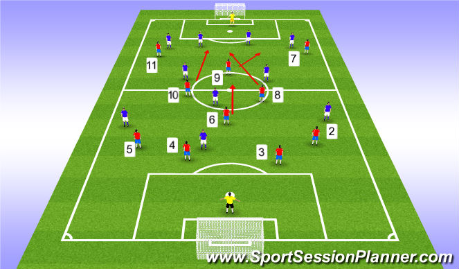 Football/Soccer Session Plan Drill (Colour): Transition BPO>BP