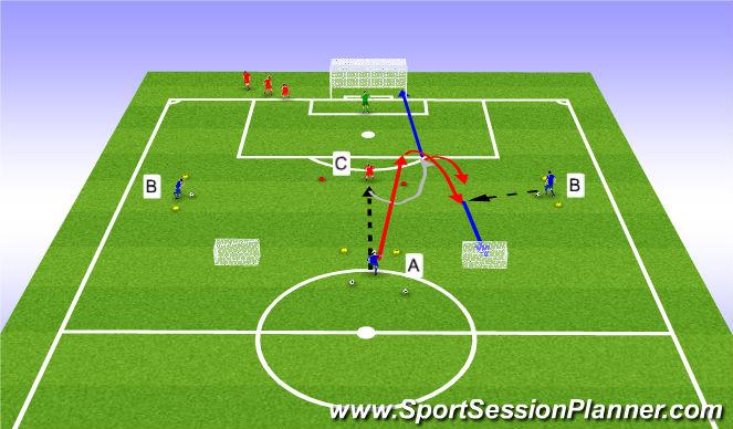Football/Soccer Session Plan Drill (Colour): Snerpuþjálfun: