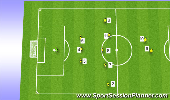 Football/Soccer Session Plan Drill (Colour): BASIC SHAPE