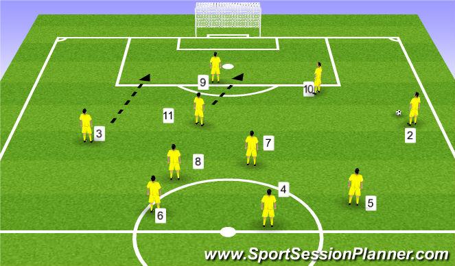 Football/Soccer Session Plan Drill (Colour): ATT IN FINAL THIRD