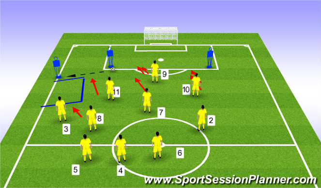 Football/Soccer Session Plan Drill (Colour): DEF FROM FRONT
