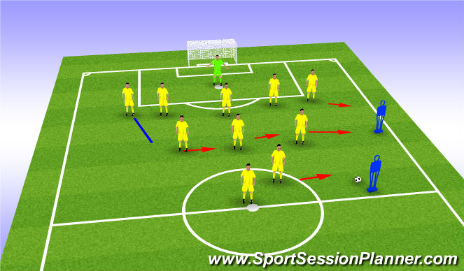 Football/Soccer Session Plan Drill (Colour): COMPACTNESS IN DEF THIRD
