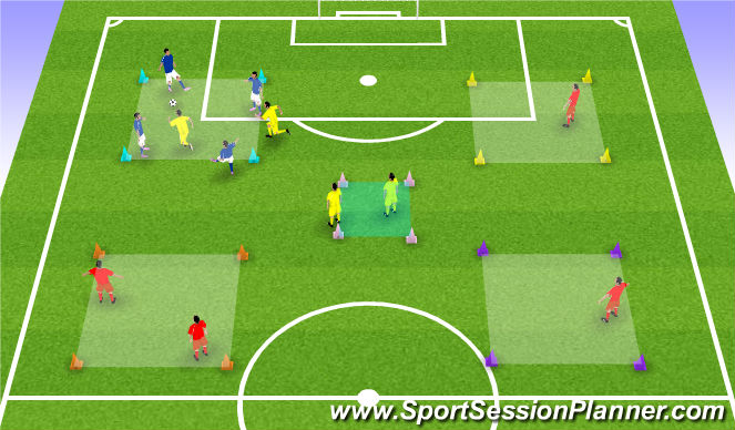 Football/Soccer Session Plan Drill (Colour): overload to isolate dispersal game