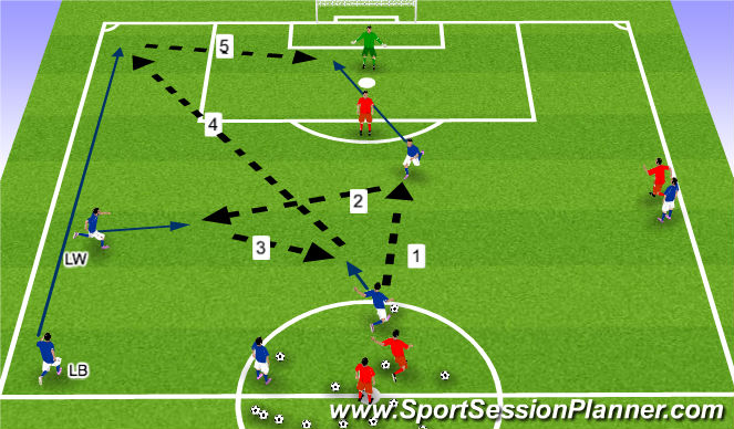 Football/Soccer Session Plan Drill (Colour): Crossing & Finishing with FB overlap
