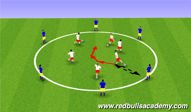 Football/Soccer Session Plan Drill (Colour): Part 2 MA