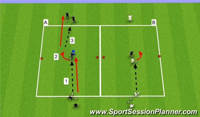 Football/Soccer Session Plan Drill (Colour): 1v1 Turning Technique