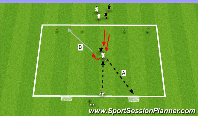 Football/Soccer Session Plan Drill (Colour): 1 v 1 Turning Game