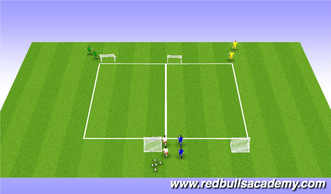 Football/Soccer Session Plan Drill (Colour): 1v1/2v2 Warmup