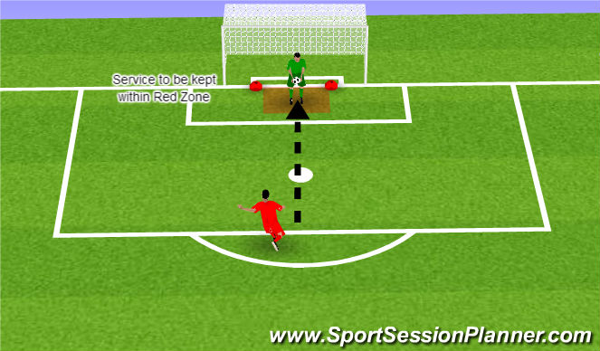 Football/Soccer Session Plan Drill (Colour): Cup