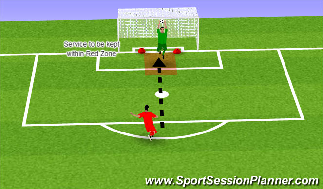 Football/Soccer Session Plan Drill (Colour): 'W'