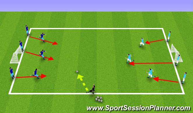Football/Soccer Session Plan Drill (Colour): 3v3 Team Defending Game