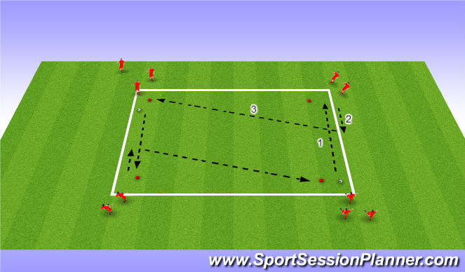 Football/Soccer Session Plan Drill (Colour): Long / Short / Long accross