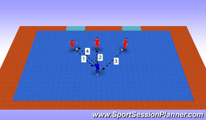Futsal Session Plan Drill (Colour): Passing - Spare man