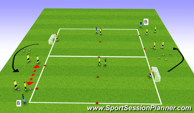 Football/Soccer Session Plan Drill (Colour): Game Related 3v1-3v2