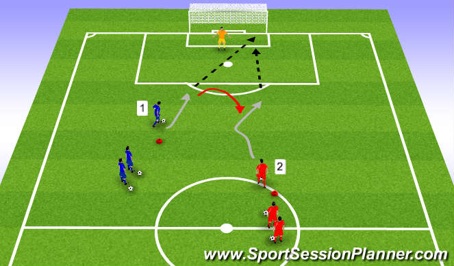 Football/Soccer Session Plan Drill (Colour): 2 strikers with 1v1