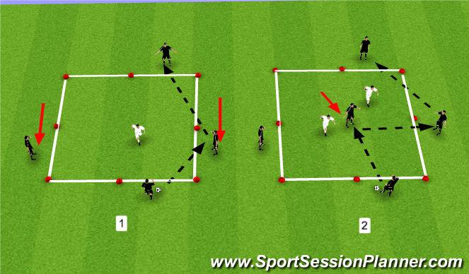 Football/Soccer Session Plan Drill (Colour): 4v1/5v2