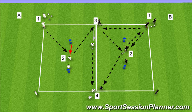 Football/Soccer Session Plan Drill (Colour): FC Bayern Passing Exercise