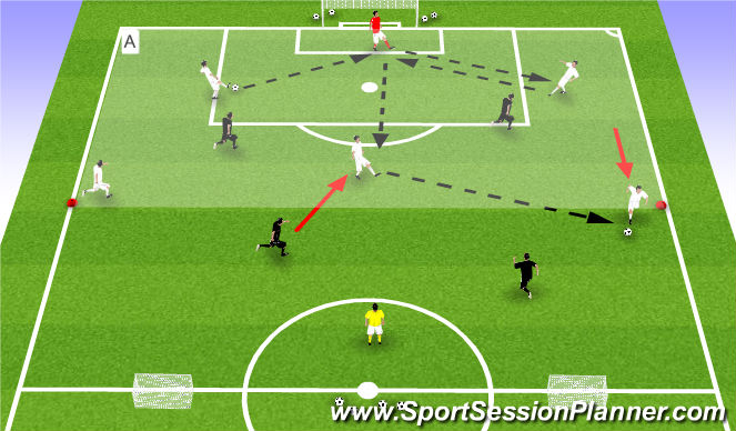 Football/Soccer Session Plan Drill (Colour): Building Out From The Back Game