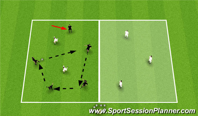 Football/Soccer Session Plan Drill (Colour): Half Field Possession Game