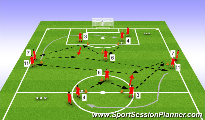 Football/Soccer Session Plan Drill (Colour): Passing Practice - Variation 2