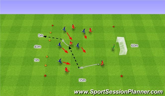 Football/Soccer Session Plan Drill (Colour): Zdobywanie i bronienie bramek, plus kontratak.