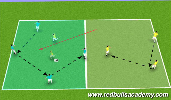 Football/Soccer Session Plan Drill (Colour): Rondo Transfer