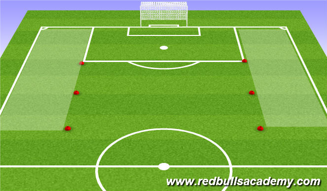 Football/Soccer Session Plan Drill (Colour): 6v6 conditioned game