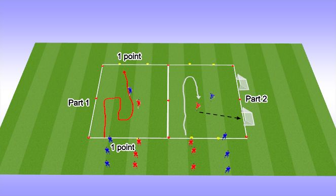 Football/Soccer Session Plan Drill (Colour): mirrors