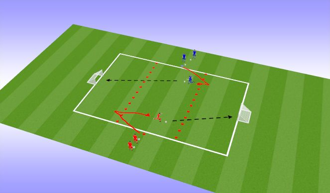 Football/Soccer Session Plan Drill (Colour): Racing Turns