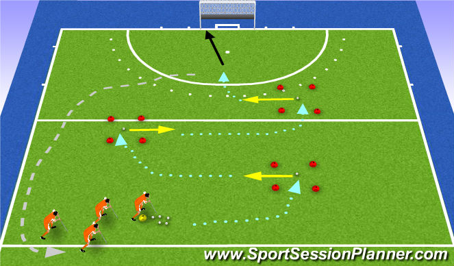 Hockey Session Plan Drill (Colour): self-pass