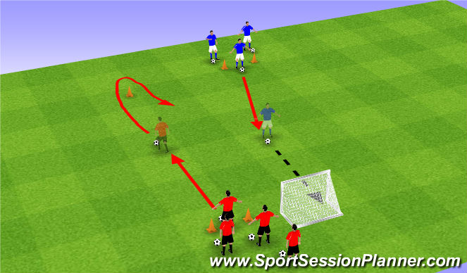 Football/Soccer Session Plan Drill (Colour): 1 v 1 Score & Defend