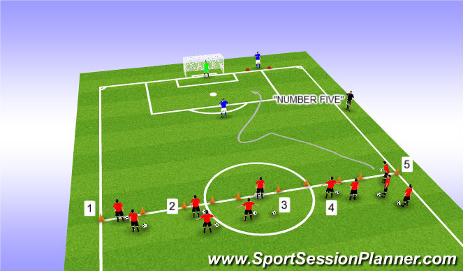Football/Soccer Session Plan Drill (Colour): 1 v 1 Random Choice Advanced