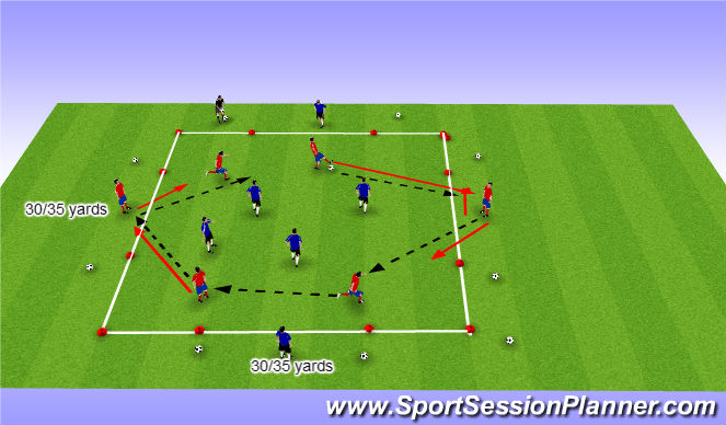 Football/Soccer Session Plan Drill (Colour): North/South-East/West Game