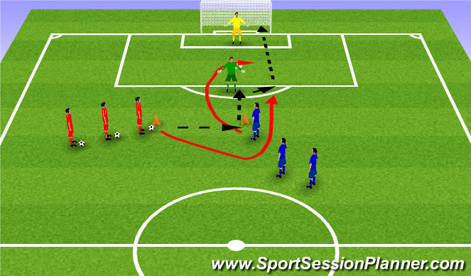 Football/Soccer Session Plan Drill (Colour): Finish Like Costa