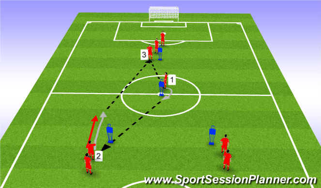 Football/Soccer Session Plan Drill (Colour): Receiving techniques