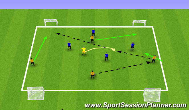 Football/Soccer Session Plan Drill (Colour): 4v4+1 to small goals