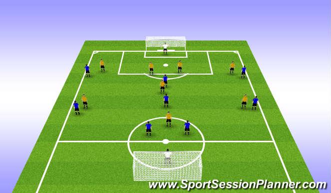 Football/Soccer Session Plan Drill (Colour): 9v9