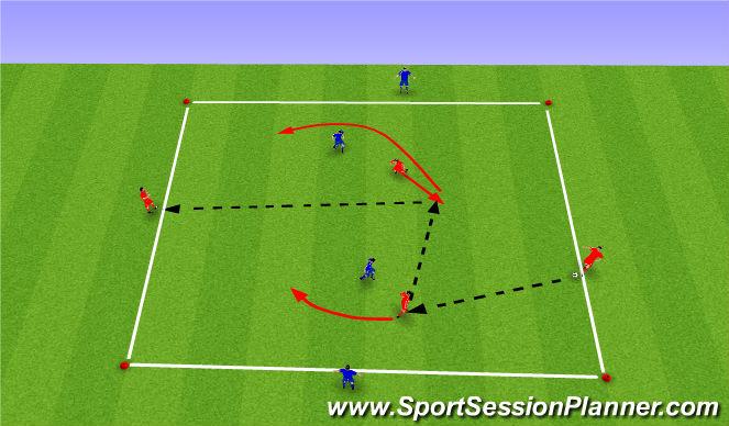 Football/Soccer Session Plan Drill (Colour): Tækniþjálfun