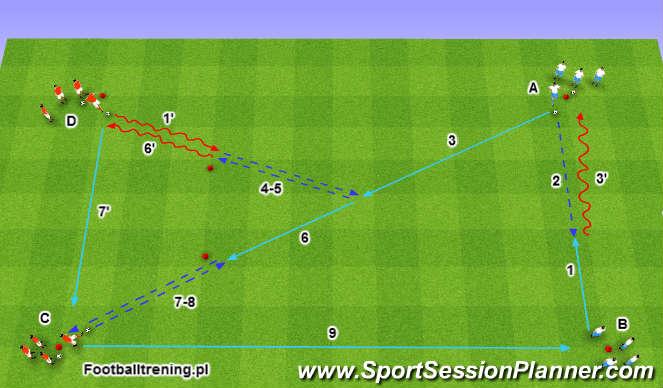 Football/Soccer Session Plan Drill (Colour): Ćwiczenie 3