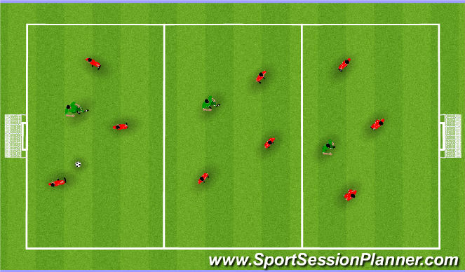 Football/Soccer Session Plan Drill (Colour): Possession boxes