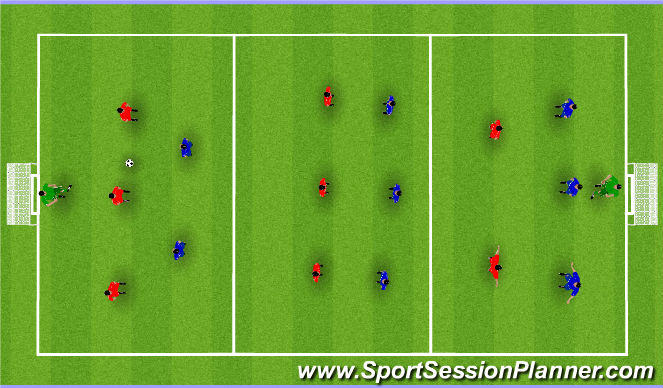 Football/Soccer Session Plan Drill (Colour): Zones - Game