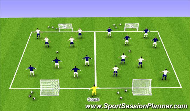 basic soccer drills for beginners pdf