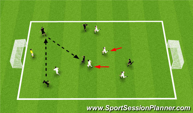 Football/Soccer Session Plan Drill (Colour): End Game - No Keepers