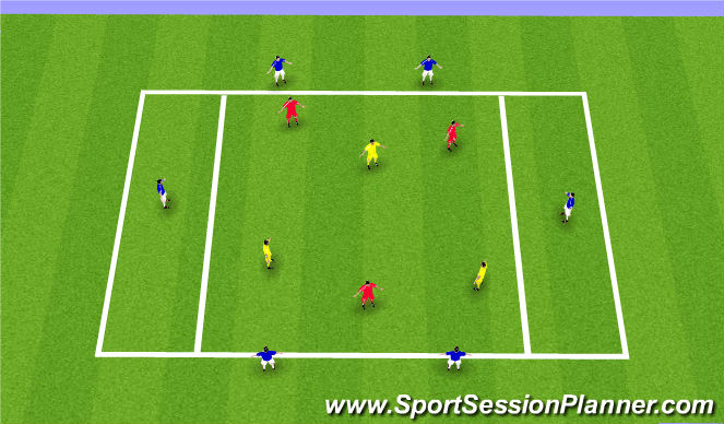 Football/Soccer Session Plan Drill (Colour): 3v3 End Zones