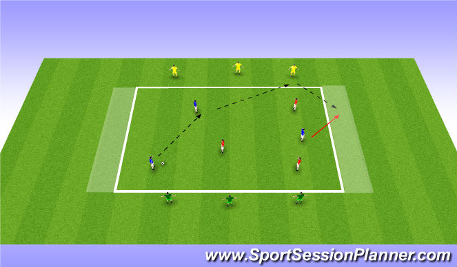 Football/Soccer Session Plan Drill (Colour): Timing runs
