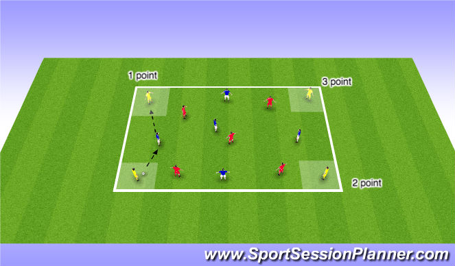 Football/Soccer Session Plan Drill (Colour): Distribution practice