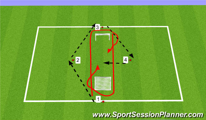 Football/Soccer Session Plan Drill (Colour): Passing Diamond 1v1